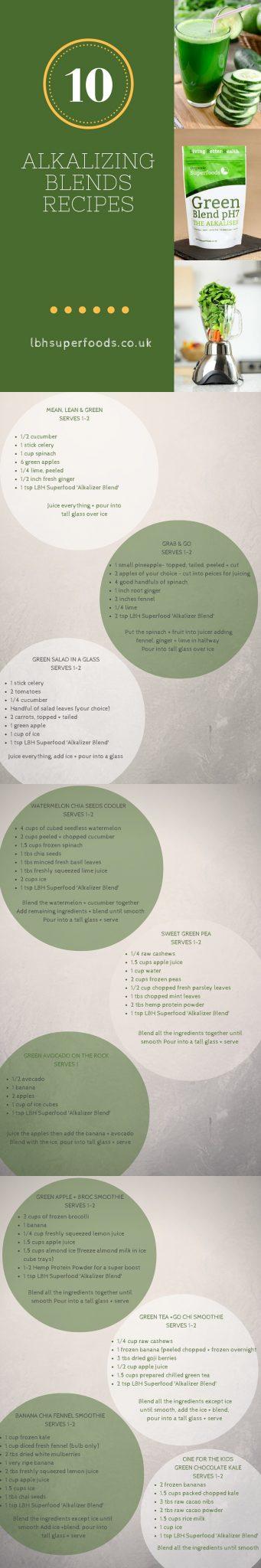 The Alkaliser 10 Recipes one doc